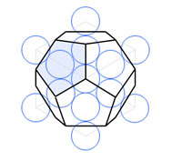 dodecahedron.jpg (8847 bytes)