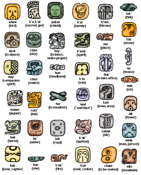 Ancient Mayan Symbols and Meanings