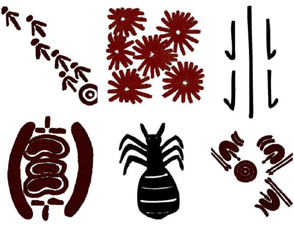 Aboriginal Symbols and their meanings