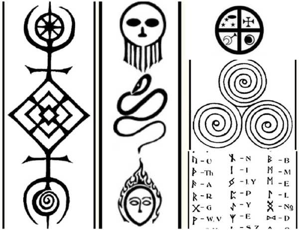 Sigil Symbols and their meanings