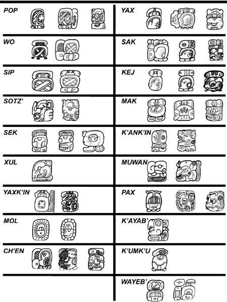 Calendar Monthly Meaning : Mayan symbols